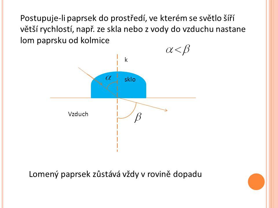 Postupuje-li paprsek do prostředí, ve kterém se světlo šíří větší rychlostí, např. ze skla nebo z vody do vzduchu nastane lom paprsku od kolmice sklo