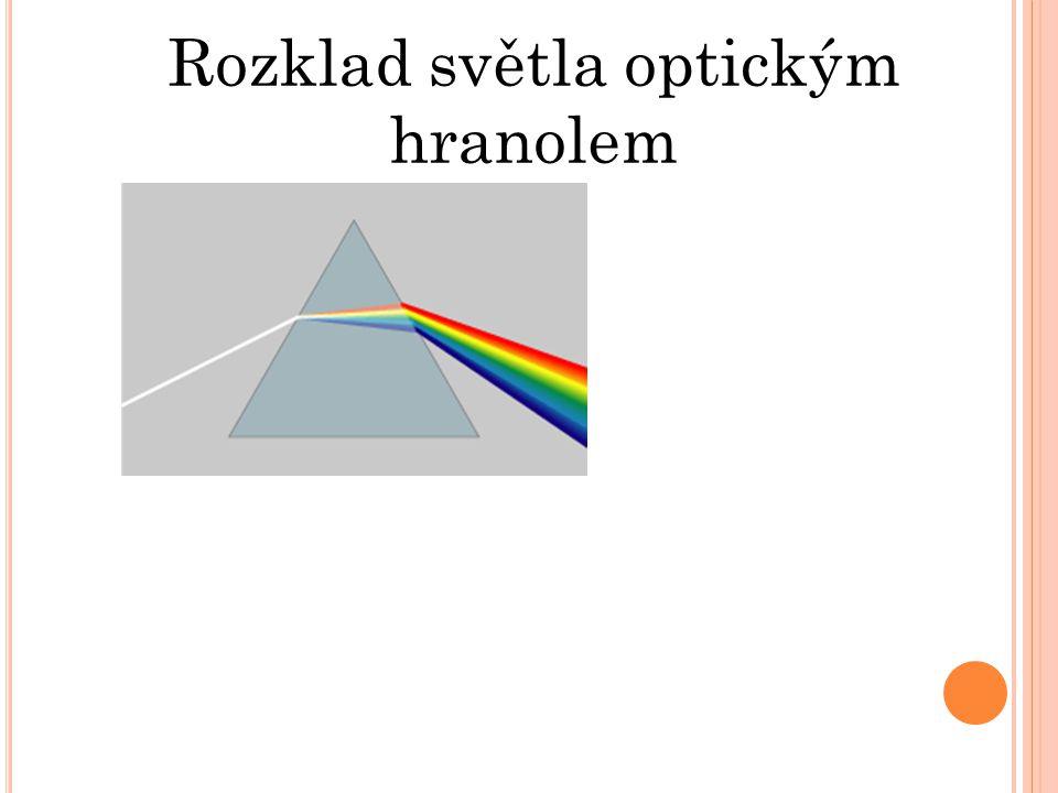Rozklad světla optickým hranolem