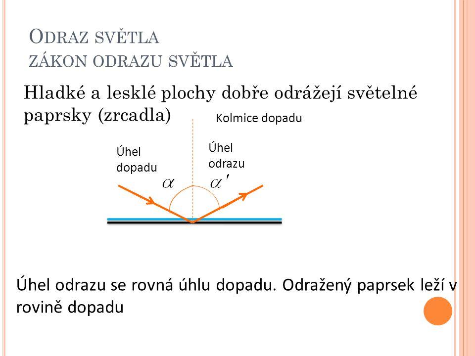 Kolmice dopadu – sestrojená kolmice v bodě dopadu světla na rovinu zrcadla Rovina dopadu – leží v ní dopadající paprsek a kolmice dopadu Úhel dopadu α – úhel, který svírá dopadající paprsek s kolmicí dopadu Úhel odrazu α´ - úhel, který svírá odražený paprsek s kolmicí dopadu