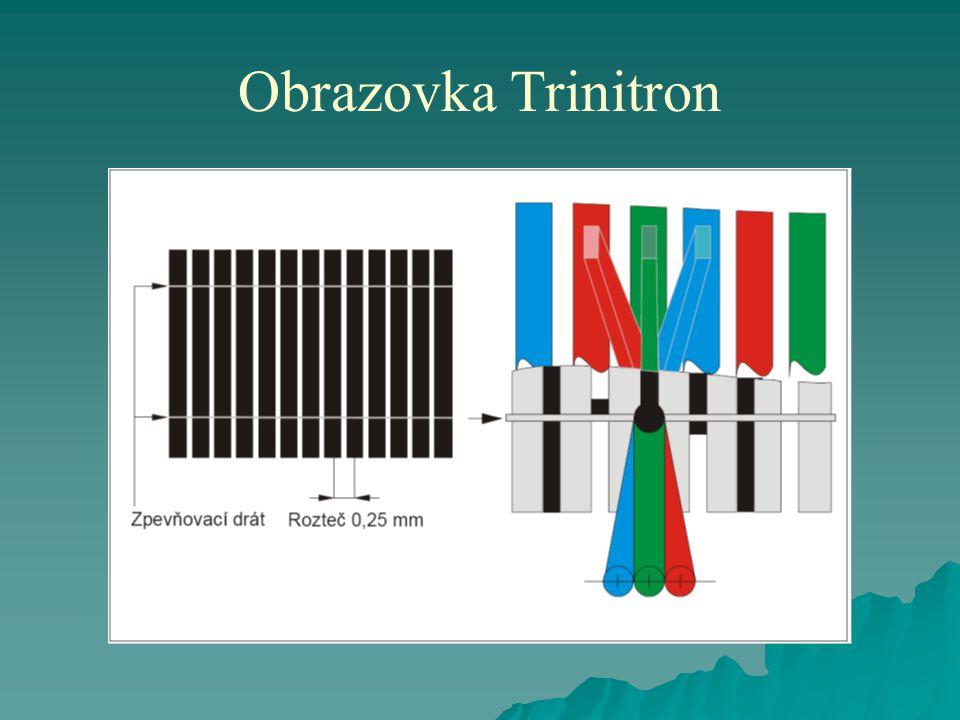 Porovnání zobrazení bodů na obrazovkách typu Delta Trinitron