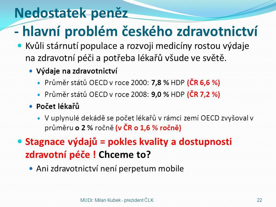 Nedostatek peněz - hlavní problém českého zdravotnictví Kvůli stárnutí populace a rozvoji medicíny rostou výdaje na zdravotní péči a potřeba lékařů všude ve světě.