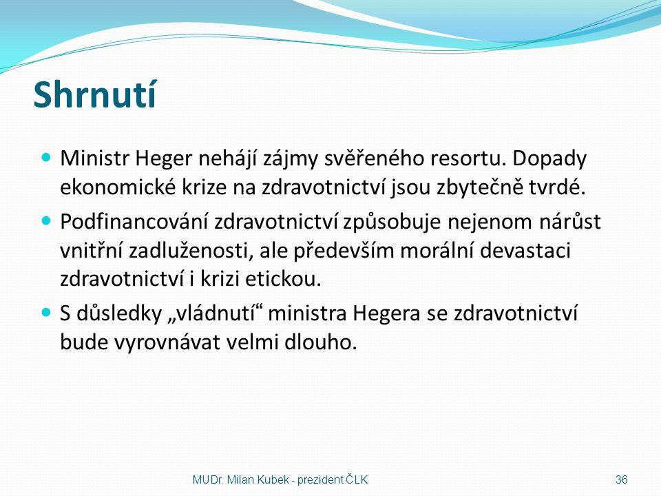 Shrnutí Ministr Heger nehájí zájmy svěřeného resortu.