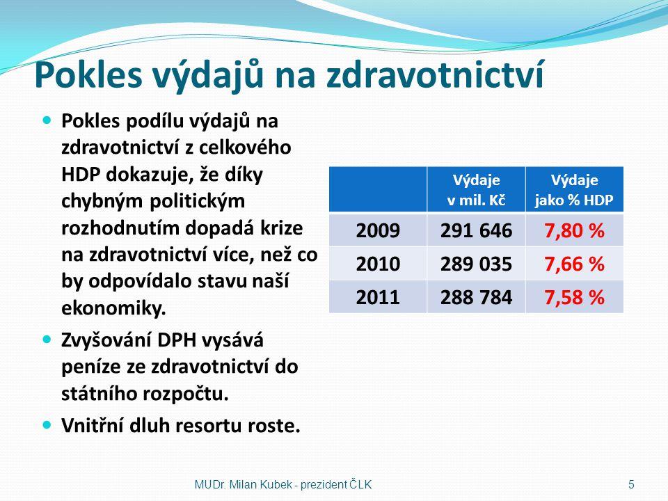Češi mezi bankrotáři – rok 2010 Vývoj výdajů na zdravotnictví Vývoj HDP Nizozemsko2,5 %1,7 % Německo2,4 %3,7 % Švýcarsko1,9 %3,0 % Francie1,5 %1,7 % Itálie1,5 %1,8 % Švédsko1,5 %6,2 % Polsko0,7 %3,9 % Slovensko0,7 %4,2 % Belgie0,5 %2,2 % Maďarsko0,5 %1,3 % Norsko0,3 %0,7 % Rakousko0,1 %2,1 % V.