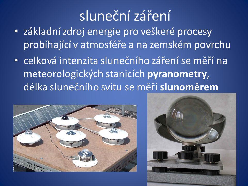 sluneční záření základní zdroj energie pro veškeré procesy probíhající v atmosféře a na zemském povrchu celková intenzita slunečního záření se měří na