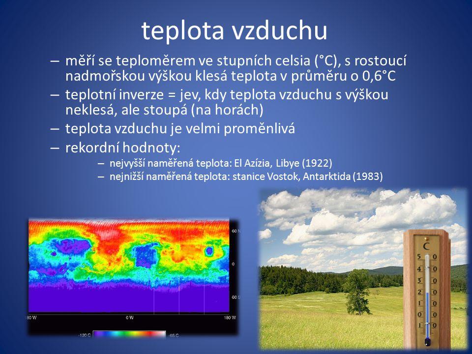 teplota vzduchu – měří se teploměrem ve stupních celsia (°C), s rostoucí nadmořskou výškou klesá teplota v průměru o 0,6°C – teplotní inverze = jev, k