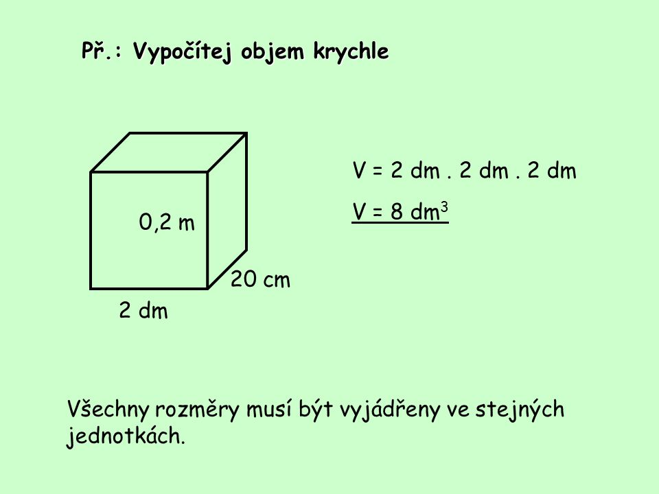 POVRCH KRYCHLE a a a a aa S = 6. a. a S = a. a