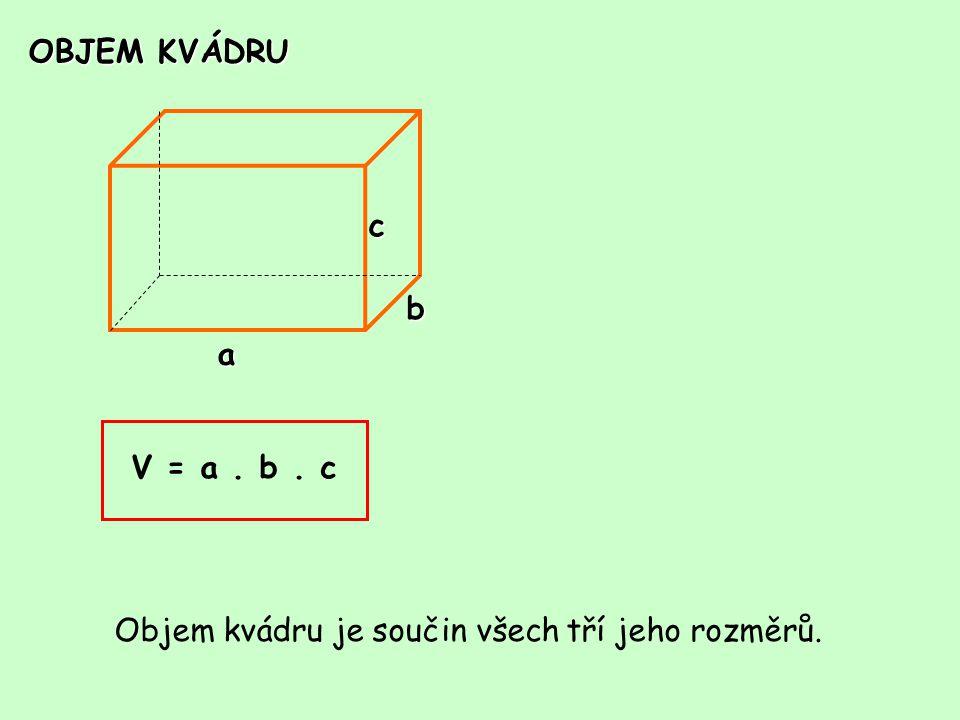 OBJEM KVÁDRU a c b V = a. b. c Objem kvádru je součin všech tří jeho rozměrů.