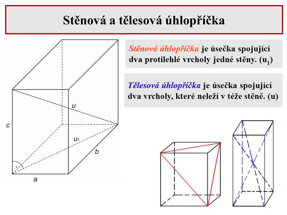 Stěnová a tělesová úhlopříčka Stěnová úhlopříčka je úsečka spojující dva protilehlé vrcholy jedné stěny. (u 1 ) Tělesová úhlopříčka je úsečka spojujíc