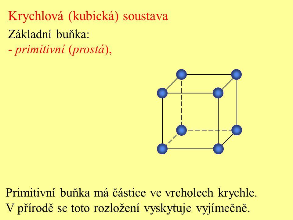 Krychlová (kubická) soustava Základní buňka: - primitivní (prostá), Primitivní buňka má částice ve vrcholech krychle. V přírodě se toto rozložení vysk