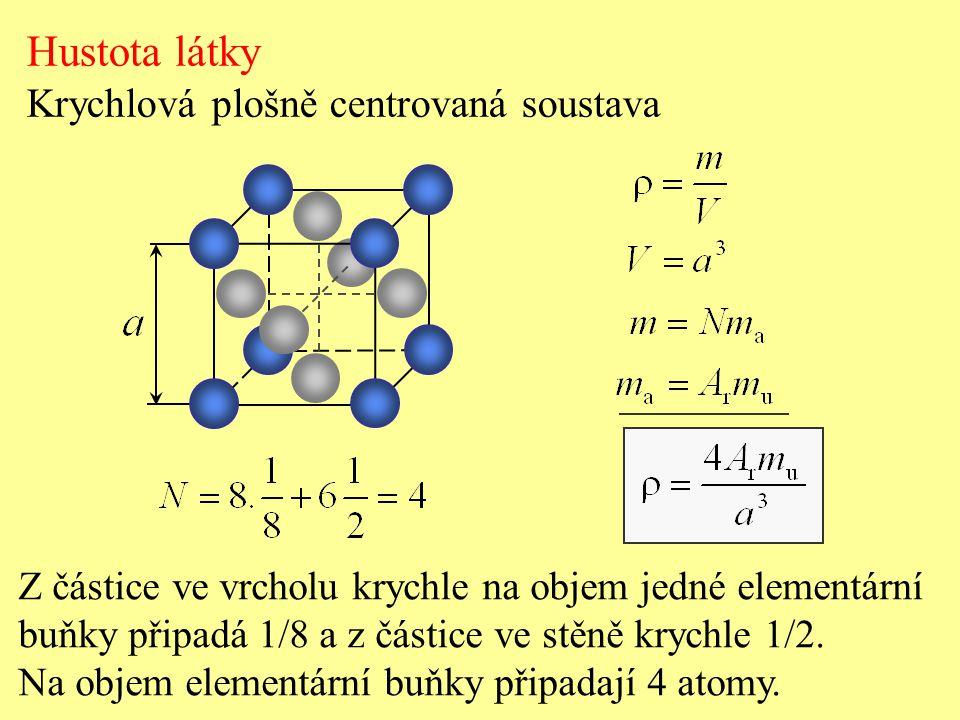Hustota látky Krychlová plošně centrovaná soustava Z částice ve vrcholu krychle na objem jedné elementární buňky připadá 1/8 a z částice ve stěně kryc