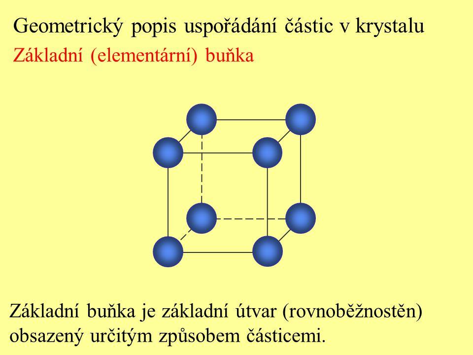 Základní buňka je základní útvar (rovnoběžnostěn) obsazený určitým způsobem částicemi. Geometrický popis uspořádání částic v krystalu Základní (elemen