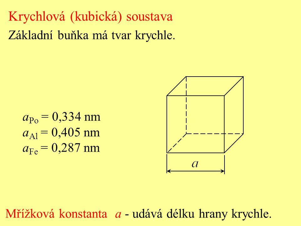Krychlová (kubická) soustava Základní buňka má tvar krychle. Mřížková konstanta a - udává délku hrany krychle. a Po = 0,334 nm a Al = 0,405 nm a Fe =