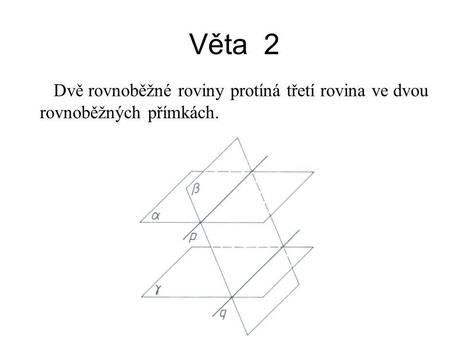 Věta 3 Jsou-li každé dvě ze tří rovin různoběžné a mají-li tyto tři body roviny jediný společný bod, procházejí tímto společným bodem všechny tři průsečnice.