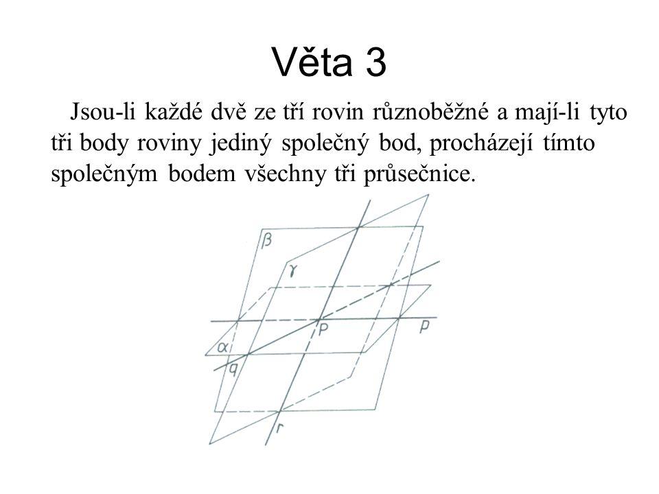 Věta 3 Jsou-li každé dvě ze tří rovin různoběžné a mají-li tyto tři body roviny jediný společný bod, procházejí tímto společným bodem všechny tři průs