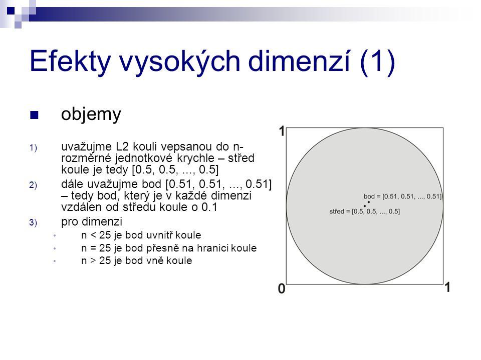Efekty vysokých dimenzí (1) objemy 1) uvažujme L2 kouli vepsanou do n- rozměrné jednotkové krychle – střed koule je tedy [0.5, 0.5,..., 0.5] 2) dále u