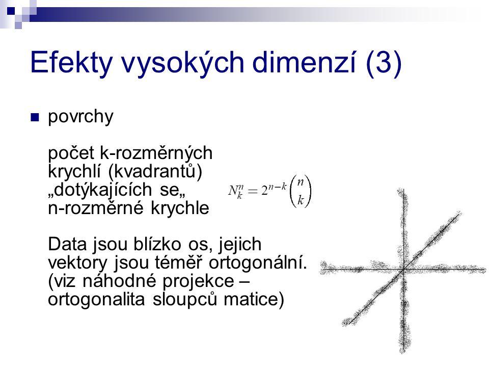 Efekty vysokých dimenzí (4) vzdálenosti S rostoucí dimenzí se vzdálenosti bodů (k počátku) přibližují.
