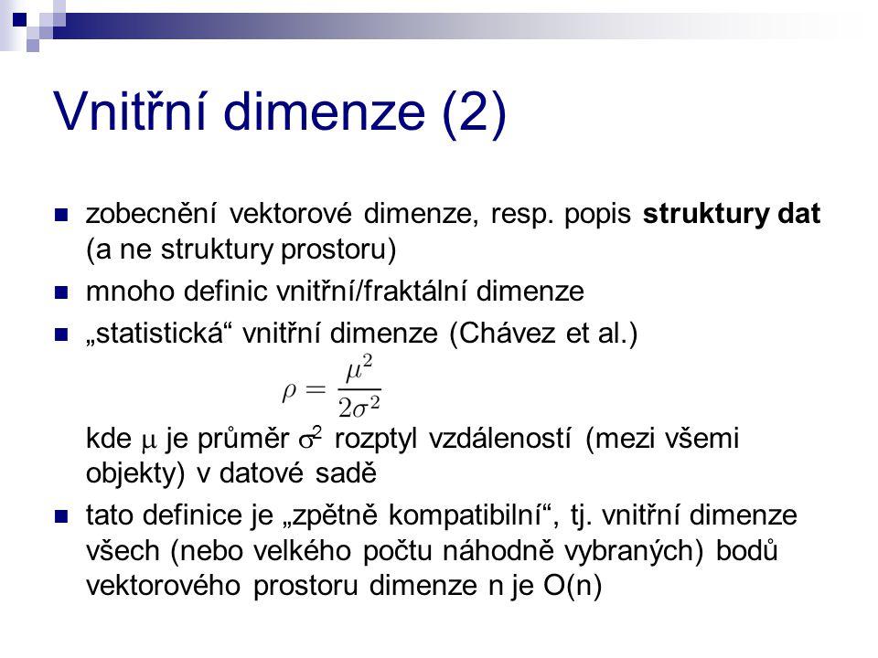 """Vnitřní dimenze (2) zobecnění vektorové dimenze, resp. popis struktury dat (a ne struktury prostoru) mnoho definic vnitřní/fraktální dimenze """"statisti"""