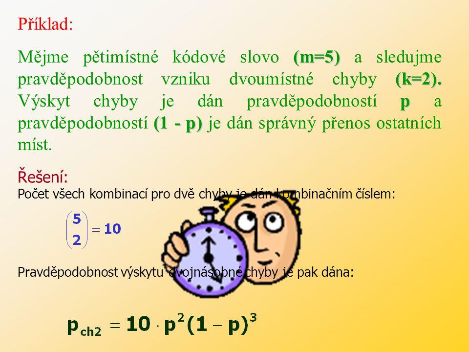 p (1-p) k (m - k) Nechť pro výskyt chyby platí pravděpodobnost p a pravděpodobnost (1-p) pro ostatní místa složky.