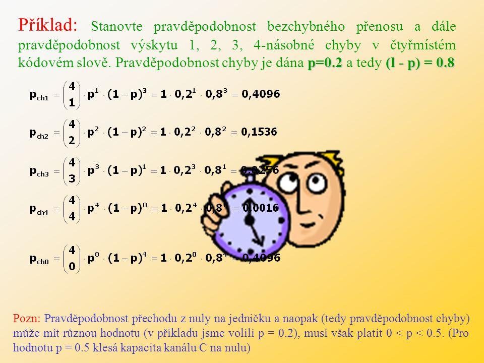 Příklad: (m=5) (k=2).
