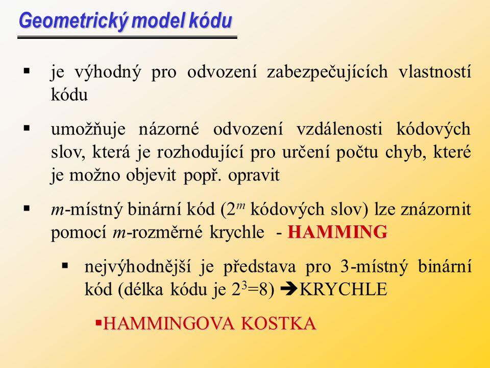 Geometrický model kódu Geometrický model kódu  je výhodný pro odvození zabezpečujících vlastností kódu  umožňuje názorné odvození vzdálenosti kódových slov, která je rozhodující pro určení počtu chyb, které je možno objevit popř.
