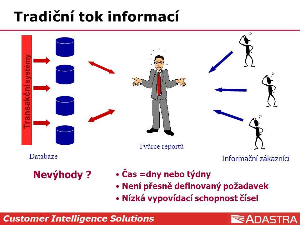 Customer Intelligence Solutions Projekt budování MIS MIS není krabicové řešení Důraz na doručení funkcionality pro pokrytí definovaných potřeb Nutná detailní analýza, jejímž cílem je:  Shrnout požadavky uživatelů  Zaznamenat současné reportovací a analytické techniky, systémy a procesy  Navrhnout celkovou architekturu MIS  Identifikovat jednu, nebo dvě prioritní oblasti – části MIS, které se budou implementovat v rámci prvního inkrementu  Poskytnout organizaci podklady, na základě kterých dojde k rozhodnutí o použité technologii Strukturovaná interview s uživateli, zapsaná a revidovaná s IT prozkoumán současný stav systémů a nástrojů