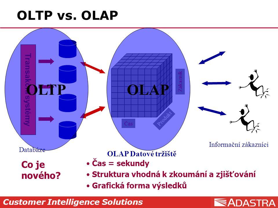 Customer Intelligence Solutions Databáze Transakční systémy OLTP vs. OLAP OLTP OLAP Datové tržiště Čas Zákazník Produkt Informační zákazníci OLAP Co j