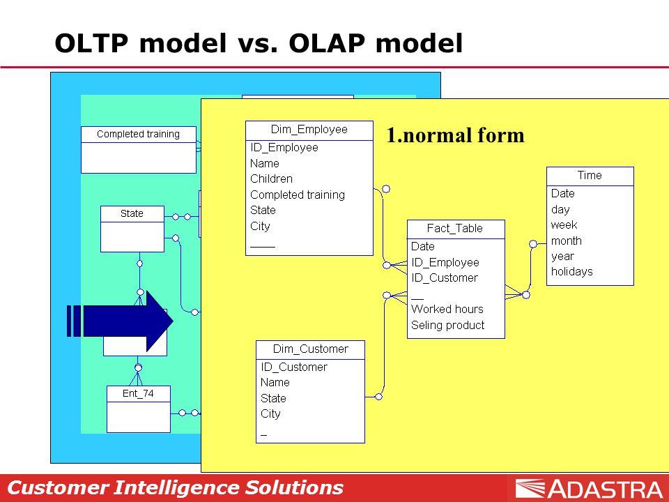Customer Intelligence Solutions OLTP model vs. OLAP model