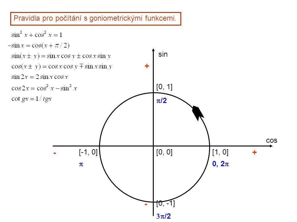 Pravidla pro počítání s goniometrickými funkcemi. sin cos [0, 0] [0, -1] [1, 0] [0, 1] [-1, 0] + + - - 0, 2   /2   /2