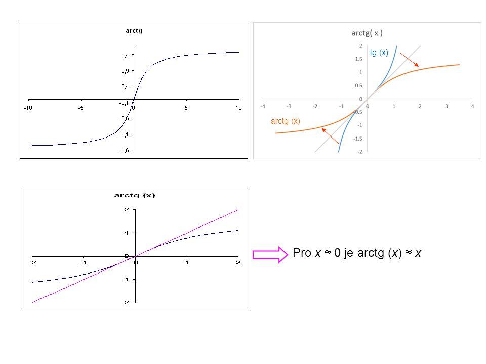 Pro x  0 je arctg (x)  x tg (x) arctg (x)