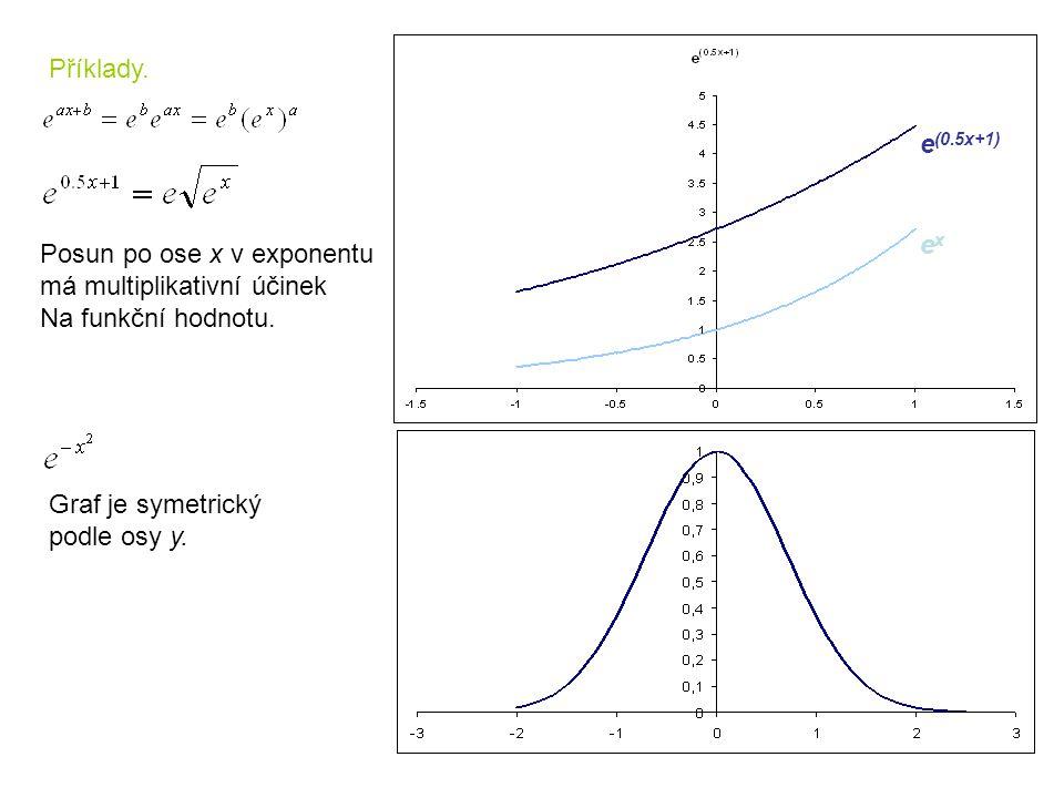Příklady. Posun po ose x v exponentu má multiplikativní účinek Na funkční hodnotu. Graf je symetrický podle osy y. exex e (0.5x+1)