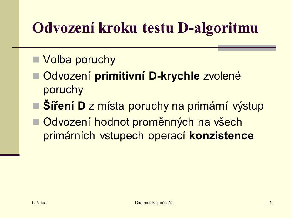 K. Vlček: Diagnostika počítačů11 Odvození kroku testu D-algoritmu Volba poruchy Odvození primitivní D-krychle zvolené poruchy Šíření D z místa poruchy