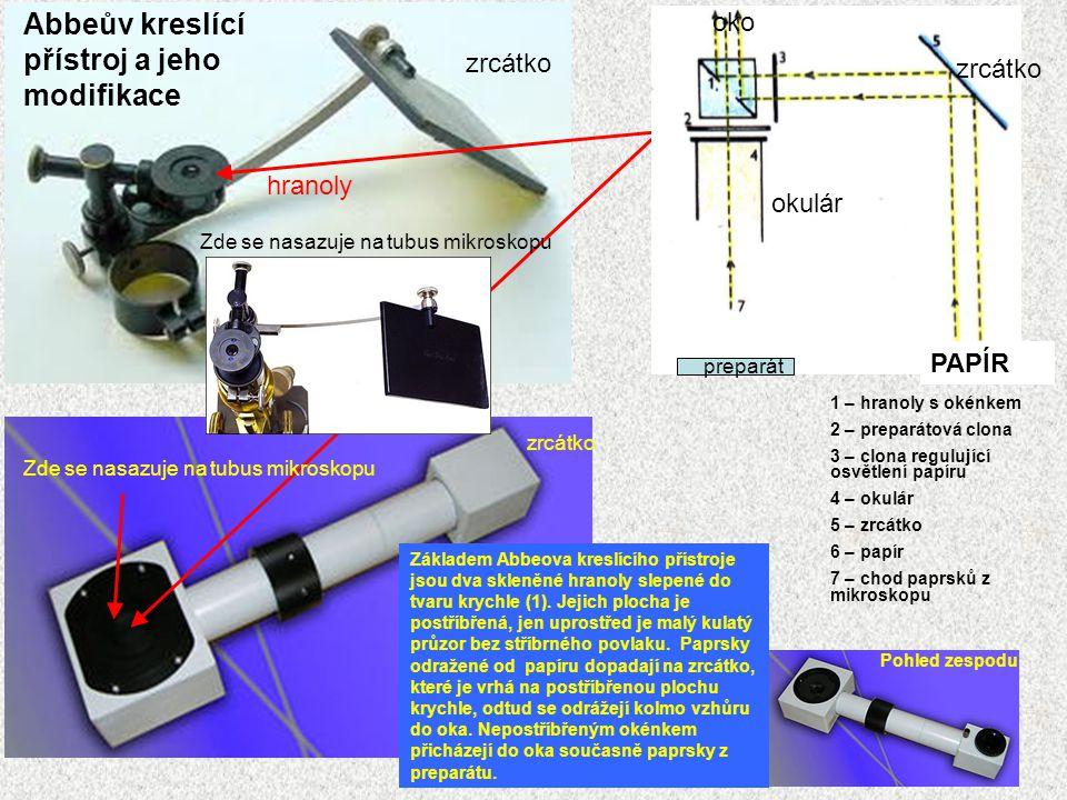 zrcátko 1 – hranoly s okénkem 2 – preparátová clona 3 – clona regulující osvětlení papíru 4 – okulár 5 – zrcátko 6 – papír 7 – chod paprsků z mikrosko