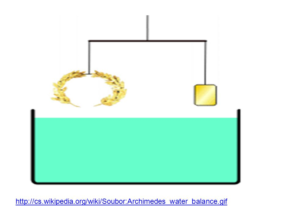 http://cs.wikipedia.org/wiki/Soubor:Archimedes_water_balance.gif