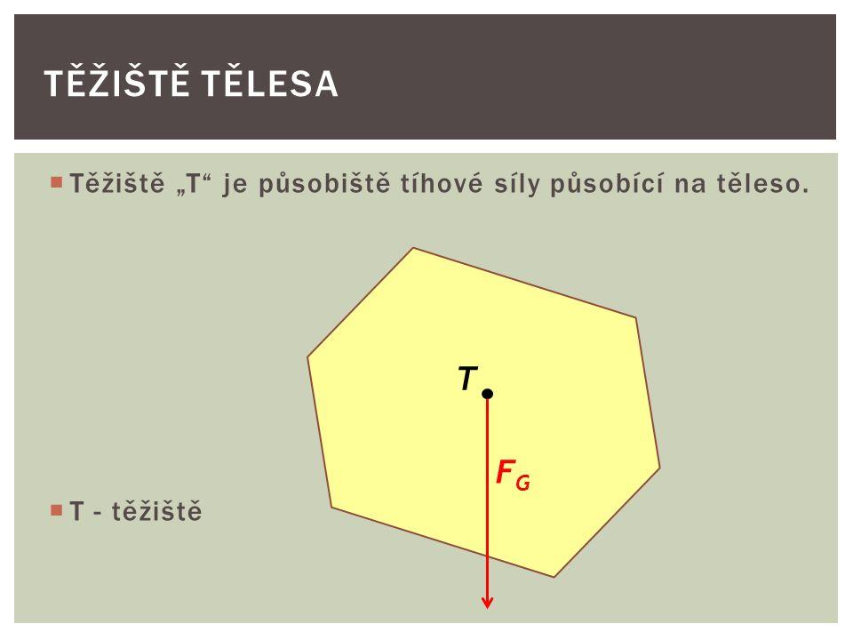  Středově souměrná tělesa (příklady) :  Těžiště je v jejich geometrickém středu. TĚŽIŠTĚ TĚLESA