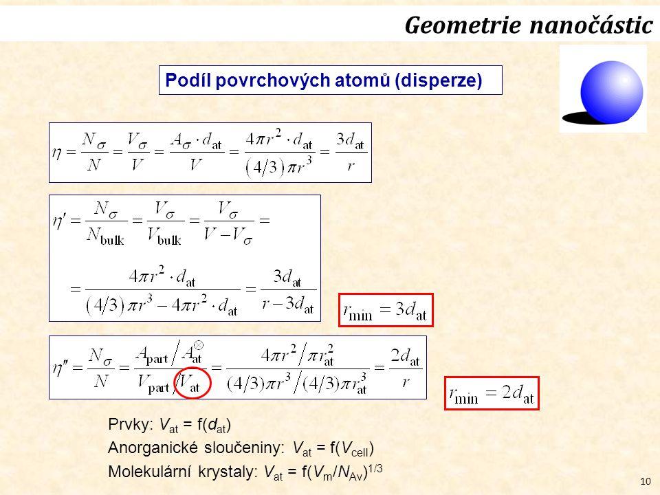 10 Geometrie nanočástic Podíl povrchových atomů (disperze) Prvky: V at = f(d at ) Anorganické sloučeniny: V at = f(V cell ) Molekulární krystaly: V at
