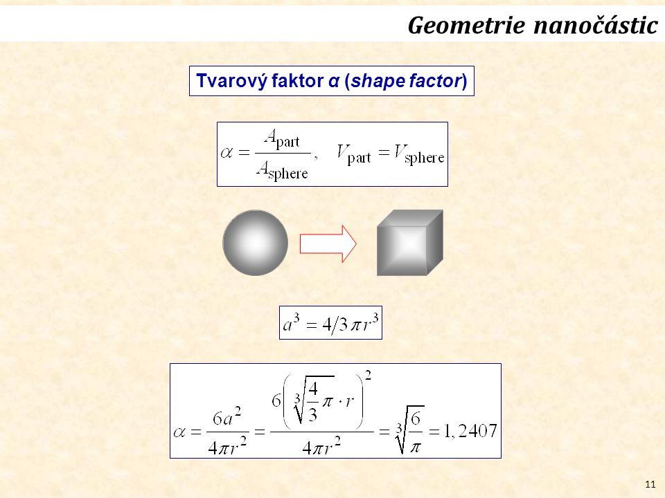 11 Geometrie nanočástic Tvarový faktor α (shape factor)