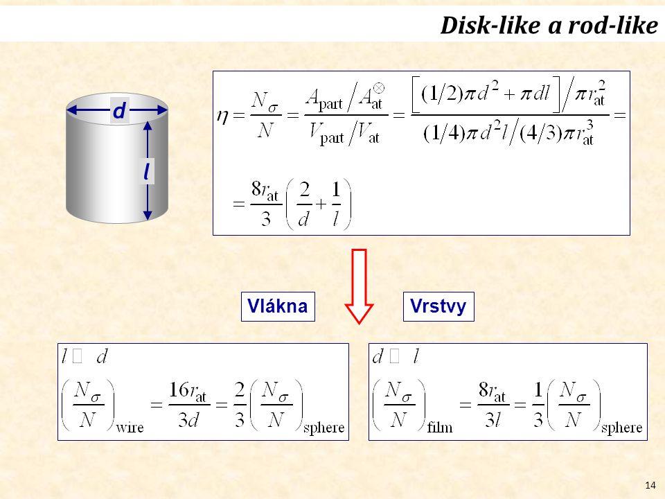 14 Disk-like a rod-like VláknaVrstvy d l