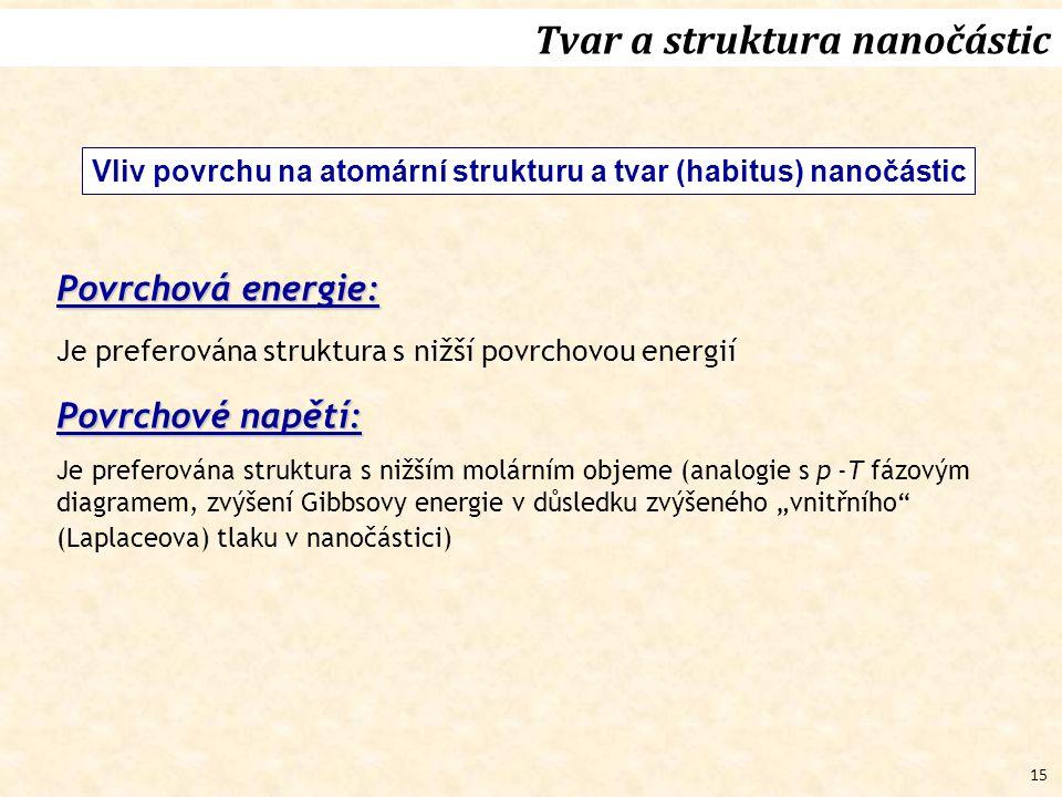 15 Povrchová energie: Je preferována struktura s nižší povrchovou energií Povrchové napětí: Je preferována struktura s nižším molárním objeme (analogi