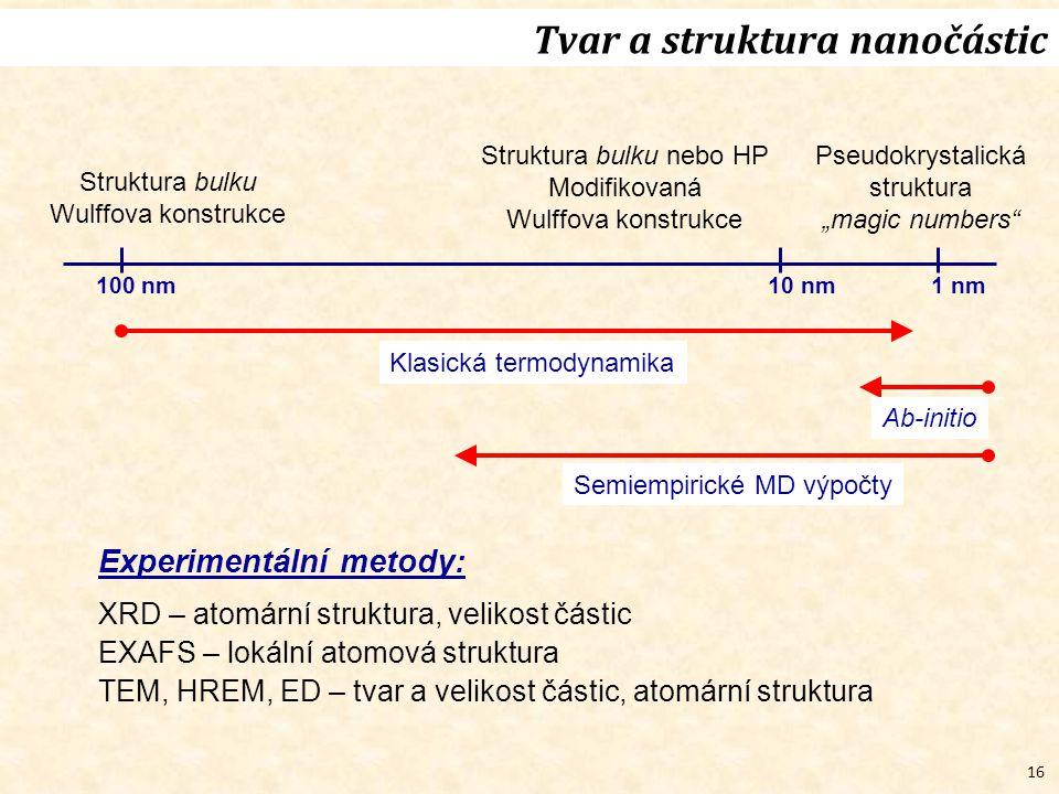 """16 Tvar a struktura nanočástic Struktura bulku Wulffova konstrukce Struktura bulku nebo HP Modifikovaná Wulffova konstrukce Pseudokrystalická struktura """"magic numbers Experimentální metody: XRD – atomární struktura, velikost částic EXAFS – lokální atomová struktura TEM, HREM, ED – tvar a velikost částic, atomární struktura 100 nm10 nm1 nm Klasická termodynamika Ab-initio Semiempirické MD výpočty"""
