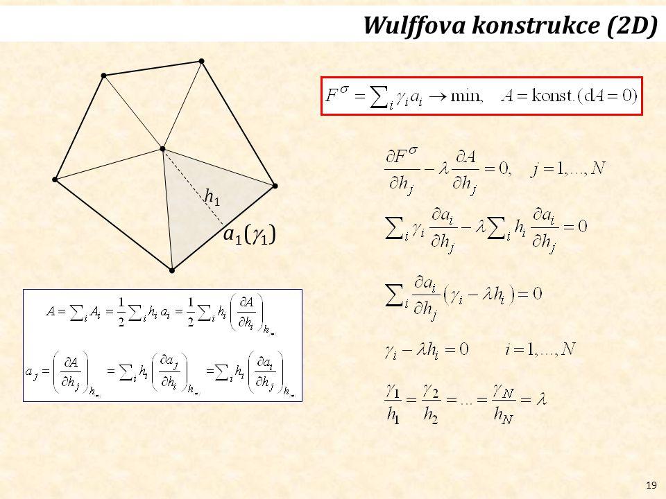 19 a1(1)a1(1) h1h1 Wulffova konstrukce (2D)