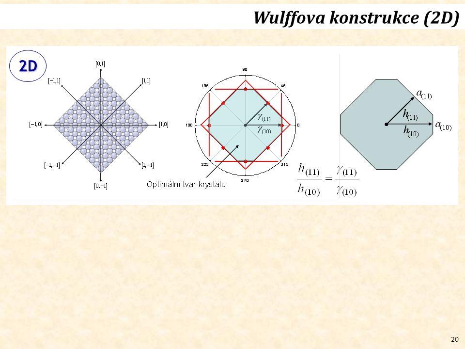 20 Wulffova konstrukce (2D) 2D