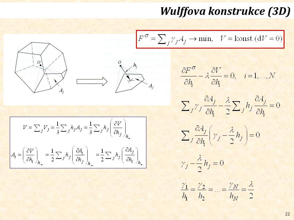 22 Wulffova konstrukce (3D)