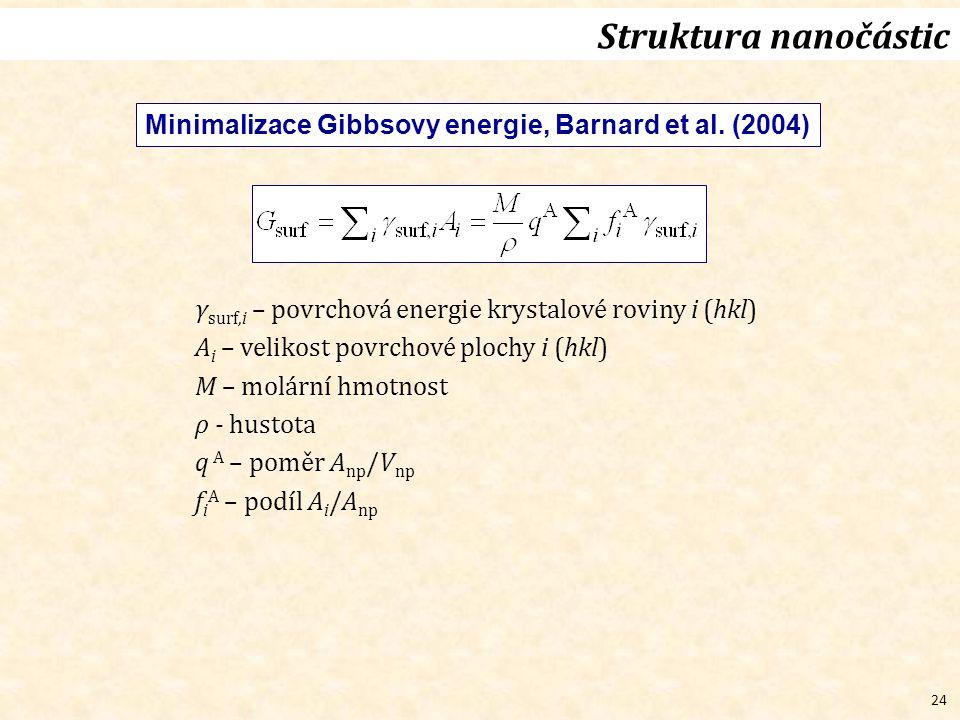 24 Struktura nanočástic Minimalizace Gibbsovy energie, Barnard et al. (2004) γ surf,i – povrchová energie krystalové roviny i (hkl) A i – velikost pov