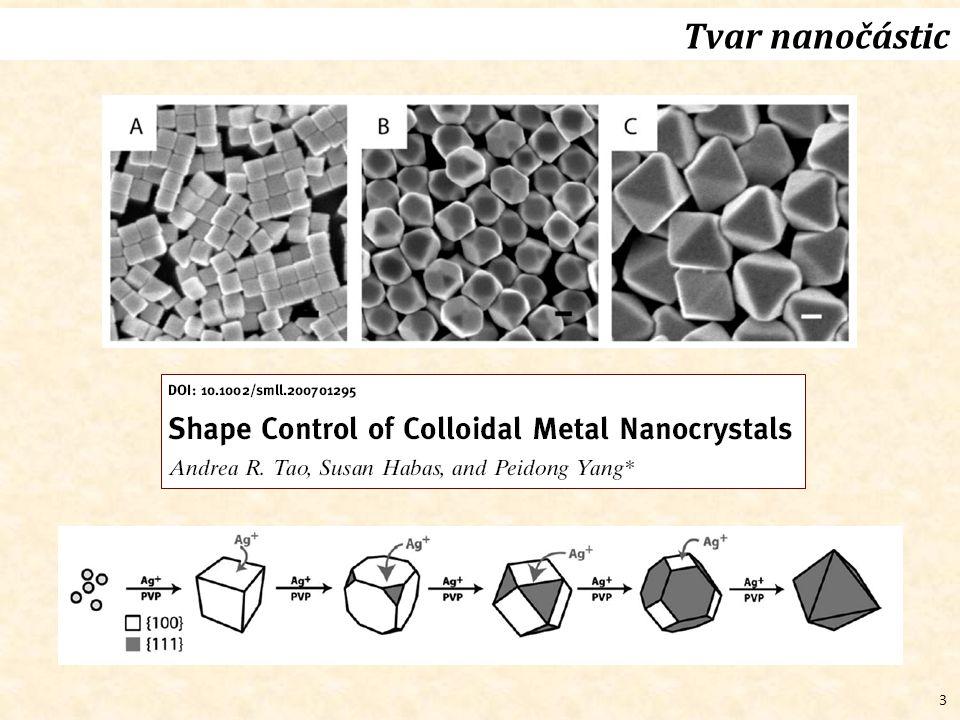 4 Nanočástice - soubory nanočástic: Obvykle polydisperzní populace tvarem a velikostí odlišných částic s rozměry 1-100 nm.
