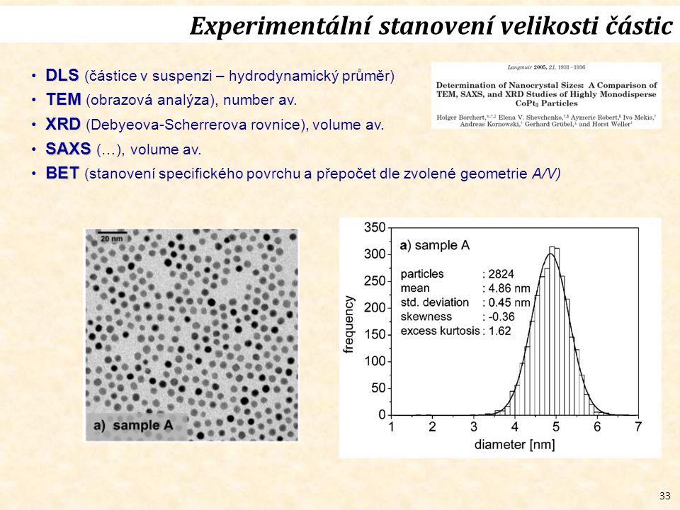33 Experimentální stanovení velikosti částic DLS DLS (částice v suspenzi – hydrodynamický průměr) TEM TEM (obrazová analýza), number av. XRD XRD (Deby