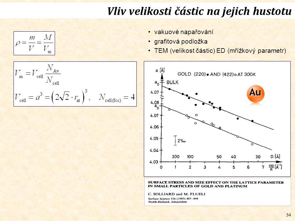 34 Vliv velikosti částic na jejich hustotu vakuové napařování grafitová podložka TEM (velikost částic) ED (mřížkový parametr) Au