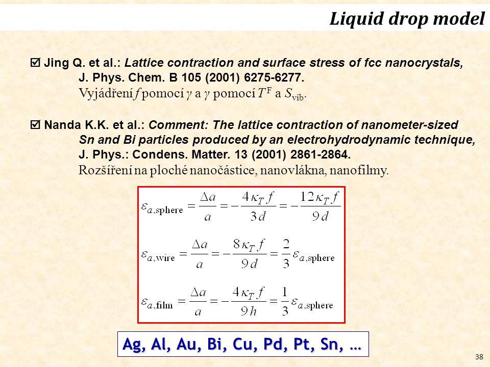 38  Jing Q. et al.: Lattice contraction and surface stress of fcc nanocrystals, J. Phys. Chem. B 105 (2001) 6275-6277. Vyjádření f pomocí γ a γ pomoc