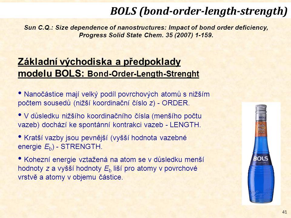 41 Základní východiska a předpoklady modelu BOLS: Bond-Order-Length-Strenght Nanočástice mají velký podíl povrchových atomů s nižším počtem sousedů (nižší koordinační číslo z) - ORDER.