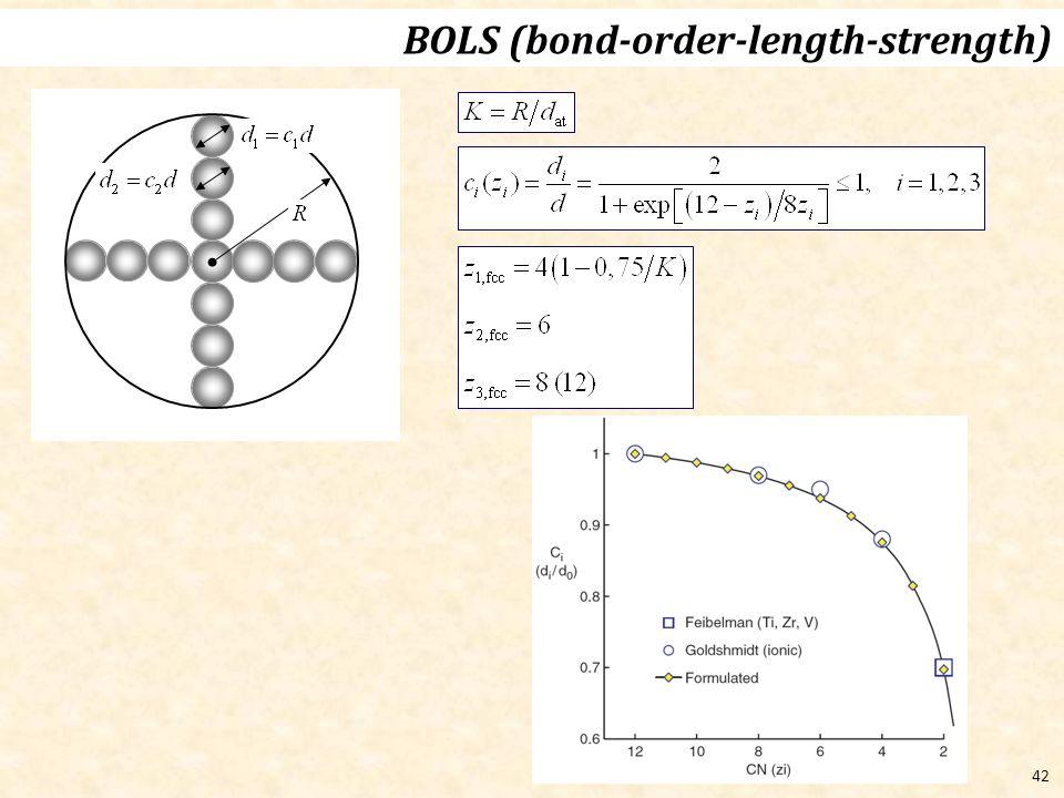 42 BOLS (bond-order-length-strength)