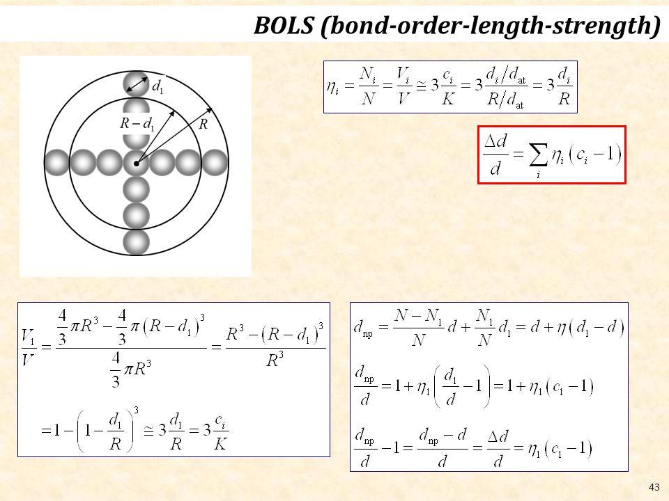 43 BOLS (bond-order-length-strength)